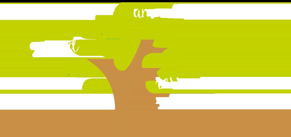 Nachhaltigkeitsförderung